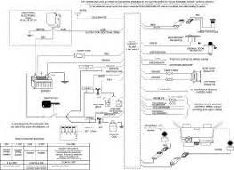 similiar 99 pontiac grand am wiring diagram keywords ferguson parts diagrams on 99 pontiac grand am fuse box diagram