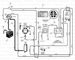 Wiring diagram for murray ignition switch lawn mower within riding