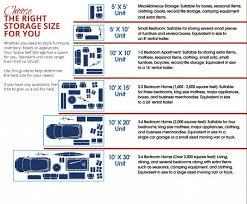 Self Storage Units Size Guide Slubne Suknie Info