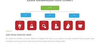 Lean Organization Chart Lean Organization Chart Powerslides