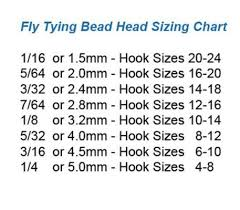 Bead Head To Hook Size Chart Harvester Midge Missouri Trout Nymphs Fly Tying Size