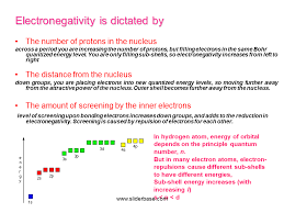 Pauling scale of electronegativity; - SliderBase