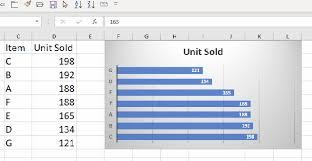 How To Sort Bar Chart In Descending Order Wmfexcel