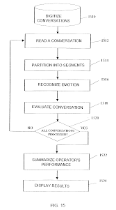 patent us detecting emotions using voice signal  patent drawing