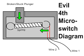 vwvortex com mkiv door locks explained why you re having here s a loose diagram of the switch if you choose to repair it