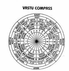 10 Best Vastu Tips For Personal Relationship Images Teatro