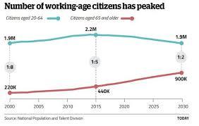 inbound call center job description resume no for cover population ageing vs self solving