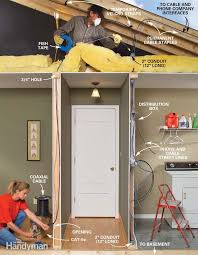 installing communication wiring the family handyman save
