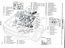 1990 300zx wire harness wire center \u2022 300ZX Engine Wiring Diagram 300zx engine wiring diagram free vehicle wiring diagrams u2022 rh stripgore com 1985 300zx 1990 300zx 2 2