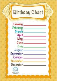 Class Charts Free Birthday Chart Classroom Posters Charts Edgalaxy
