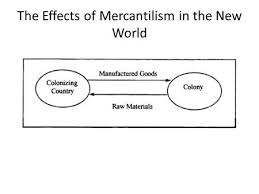 Mercantilism Chart Aim What Was The Economic Policy Of Mercantilism Ppt
