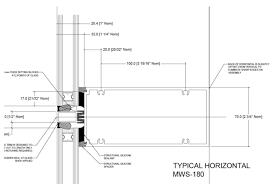 typical horizontal