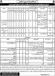 new jobs 2017 special education department balochistan new jobs new jobs 2017 special education department balochistan