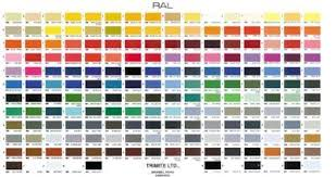 Powder Coat Ral Chart Ral Chart Hot Rods Chart Colours