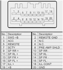 honda radio wiring harness diagram lovely honda 20 pin radio wire honda radio wiring harness diagram fabulous honda car radio stereo audio wiring diagram autoradio of honda