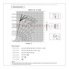 Load Chart Crane 25 Ton Kato Wholesale Cheap Hydraulic Used Tadano Mobile Crane 50 Ton In