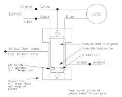 linear z wave dimmer switch w linear z wave wall mount 500w dimmer switch wiring