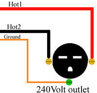 how to wire 240 volt outlets and plugs 30 Amp Contact Wiring Diagram Wiring 30 Amp Breaker Box