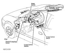 saturn fuse box location in car questions & answers (with pictures Saturn Sl2 Fuse Box Diagram where the heck is the fuse box for a 2005 saturn 1998 saturn sl2 fuse box diagram