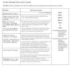 Newspaper Book Report Template Newspaper Writing Template Poporon Co