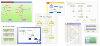 uml diagram software   perfect uml diagram examples  templates    edraw is a new uml diagram and software diagram drawing tool for software engineers and designers  edraw makes it easy to draw uml model diagram