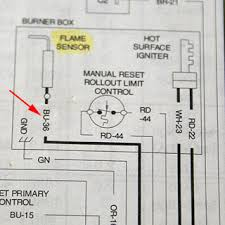 bryant gas furnace wiring diagram wiring diagram schematics furnace starts then shuts off won t keep running cleaning flame