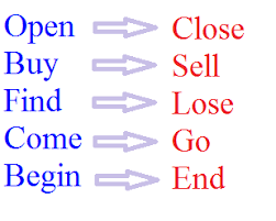 Antonyms Lesson For Kids Study Com