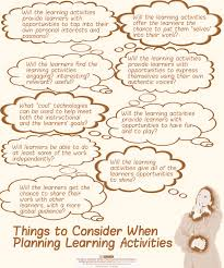 Designing Learning Activities Questions To Ask Oneself While Designing Learning Activities