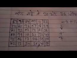 Videos Matching Desawer Sattatoday Satta King Record Chart