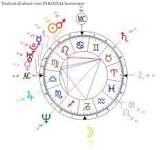 Free Personal Birth Chart 36 Skillful Astrology Chart Horoscope