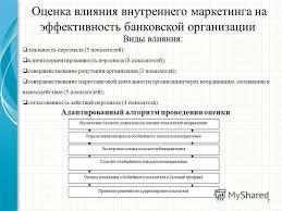 Презентация на тему Презентация дипломной работы на тему  7 Оценка влияния внутреннего маркетинга на эффективность банковской