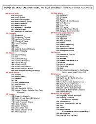 Dewey Decimal Classification System Chart Dewey Decimal