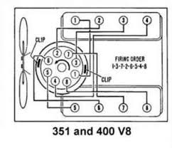 ford f 150 questions what is the firing order on a 5 8 351 4 answers