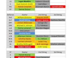 Tampa Bay Buccaneers Depth Chart 2019 55 Proper Tampa Bay Bucaneers Depth Chart