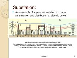 gas insulated substation Substation Transformer Diagram Substation Transformer Diagram #40 substation transformer connections