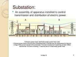 gas insulated substation substation bull