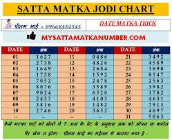 Jodi Chart Sattamatka Jodi Chart Help To Win Matka Satta Game