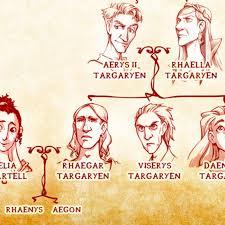 This Targaryen Family Tree Helps Explain Game Of Thrones Confusing