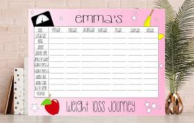 Slimming World Weight Loss Chart Weightloss Chart Slimming World Chart Syns Charts Weight