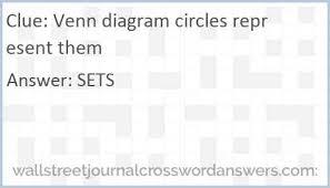 What Circles In A Venn Diagram Do Crossword Clue Venn Diagram Circles Represent Them Crossword Clue