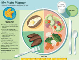 Meal Planning For Diabetes Diabetes Meal Planning A Roadmap To Your Diet The Good Calorie