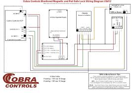 hid reader diagram wiring diagram byblank hid proximity card reader installation manual at Wiegand Reader Wiring Diagram