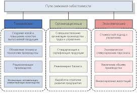 Загальна характеристика прикметника як частини мови курсовая работа Обзор языков программирования Паскаль