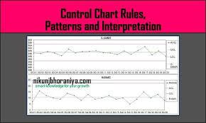 Control Chart Rules Patterns And Interpretation