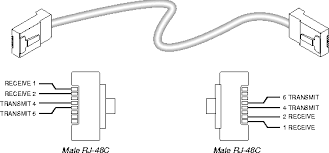 rj 48c wiring wiring diagram libraries rj48c jack wiring t cable rjc and rjs rjx position jack pin out forrj wiring diagram