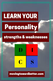 Strengths Weaknesses What Are Your Personality Strengths And Weaknesses
