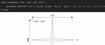 Tight Fitting Svg Shapes The Present And Future Css Tricks