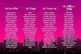 birday ite on itation card superb fresh ideas 18 18th birthday invitation wording template breath invitation 18th birthday