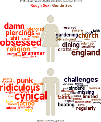 charts about sex the okcupid blog  your ideal sex rough or gentle and scraped people s profile text for the words that most correlated to each answer here are word clouds for women