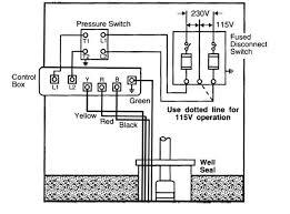 wiring diagram of control panel box submersible water pump wiring diagram of control panel box submersible water pump